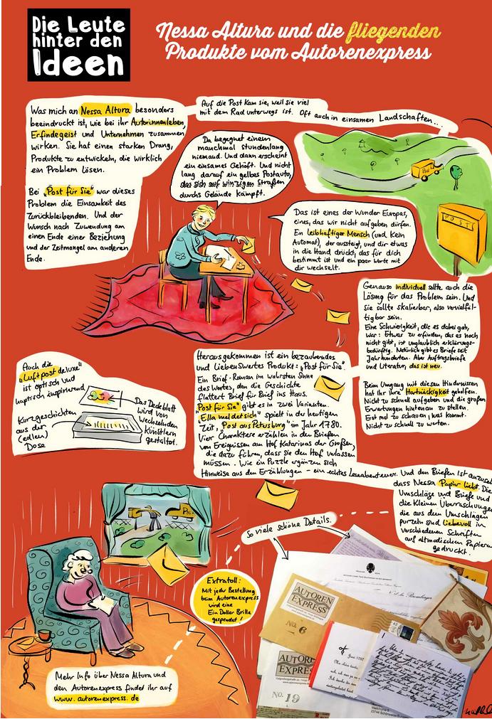 Ein Comic - gezeichnet von Nathalie Bromberger, die die Leute hinter den Ideen portraitiert