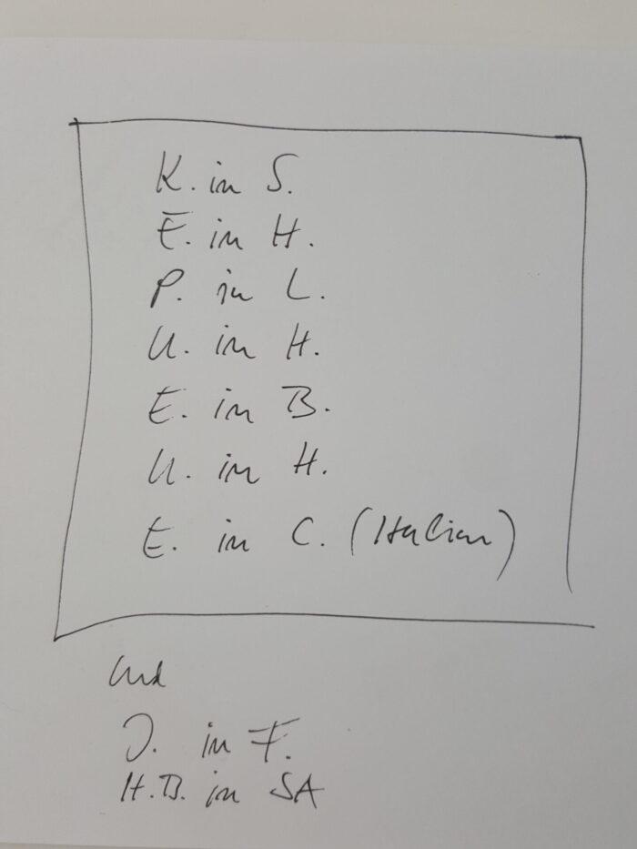 Liste-mit-Abkürzungen-von-Namen